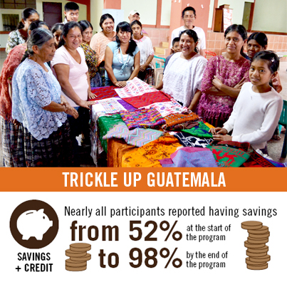 Trickle Up works with women who live in ultrapoverty